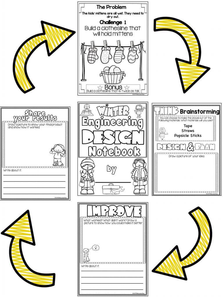 enginneering design process